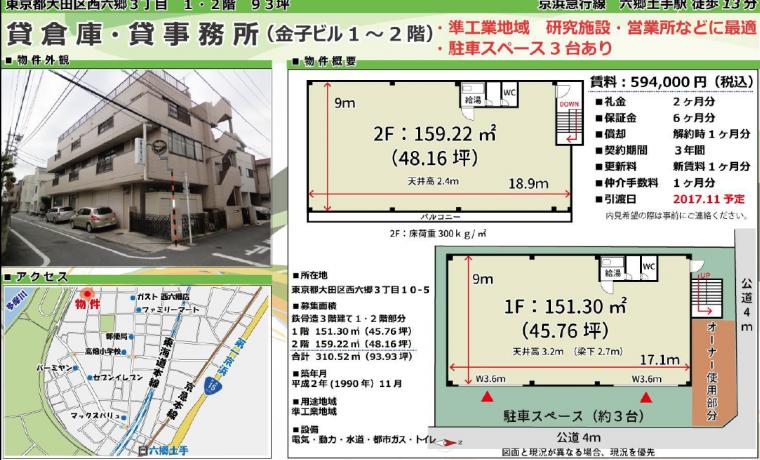 大田区ホームページ:各保育園の定員一覧表